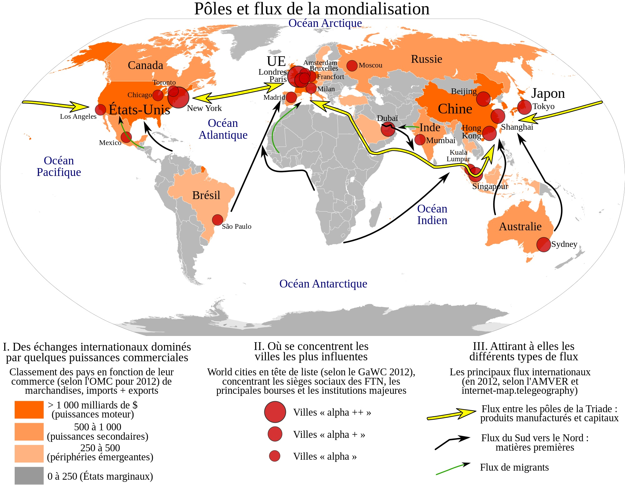 pôles et flux de la mondialisation carte bac Croquis : pôles et flux de la mondialisation   librecours.eu
