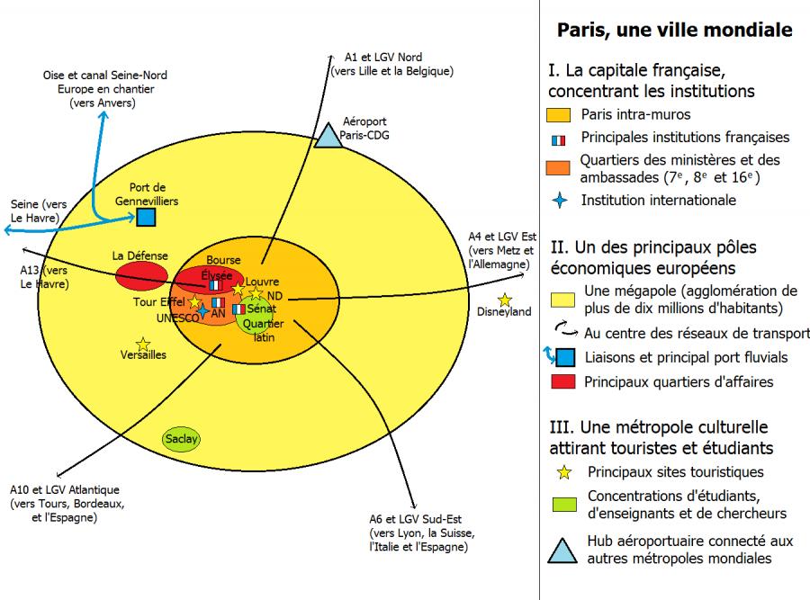 Etat Et Ville De Paris
